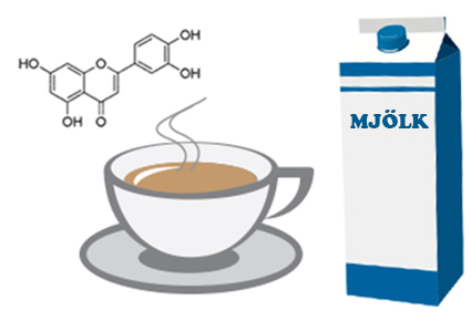 Om jag tillsätter mjölk till mitt te, minskar hälsofördelarna med teet då?